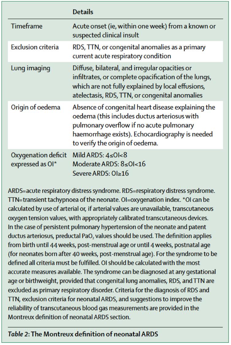 [Lancet Respir Med最新论文]:新生儿ARDS的Montreux定义