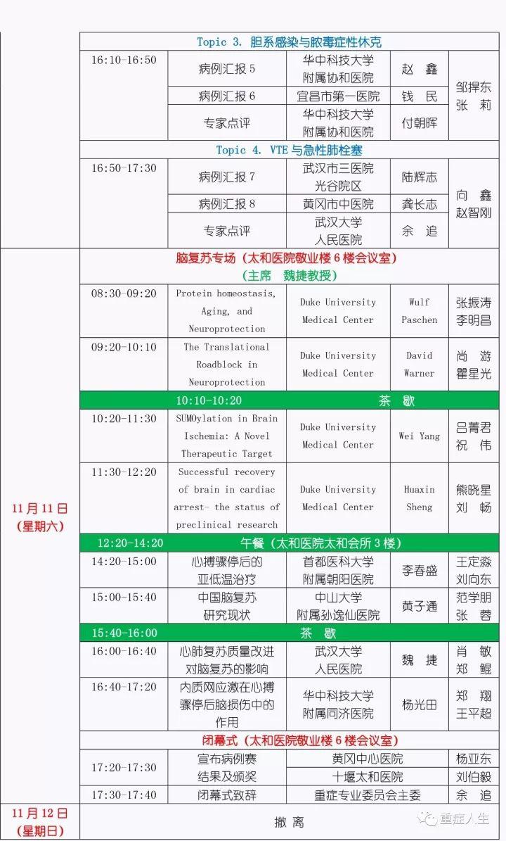 [重症医学会议]:湖北省微循环学会重症专业委员会第二次年会暨首届珞珈国际脑复苏论坛
