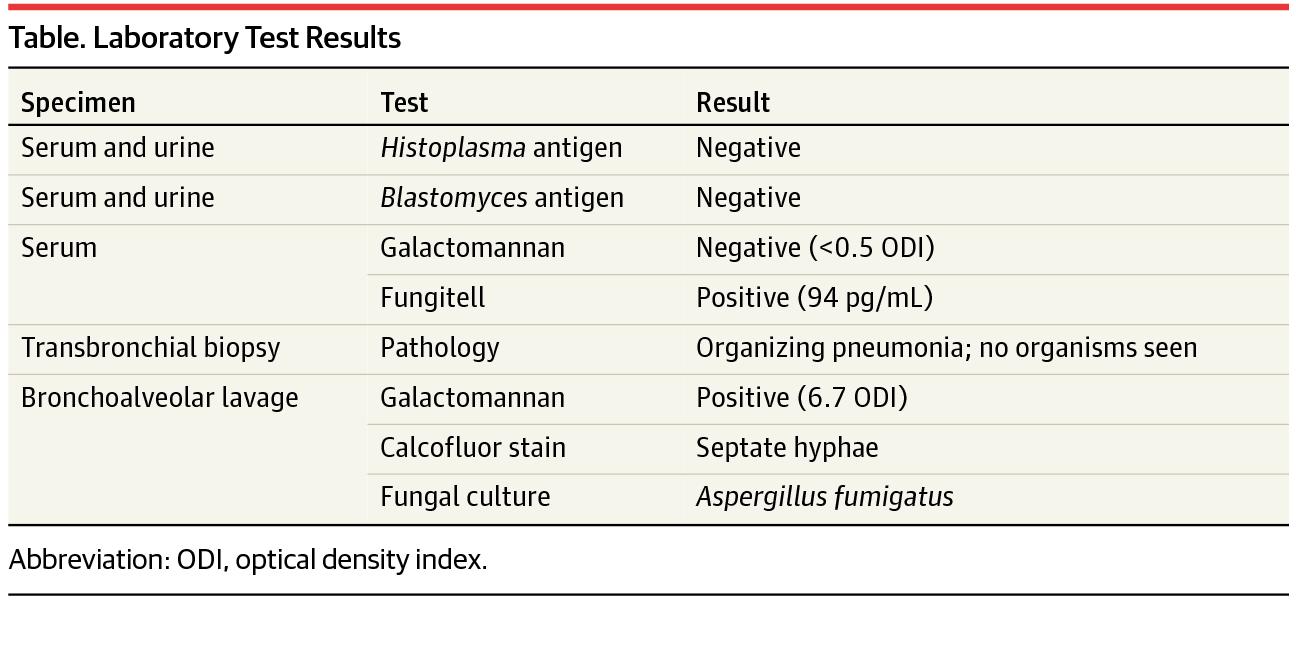 [JAMA诊断试验解读]:曲霉菌半乳甘露聚糖诊断侵袭性曲霉菌病