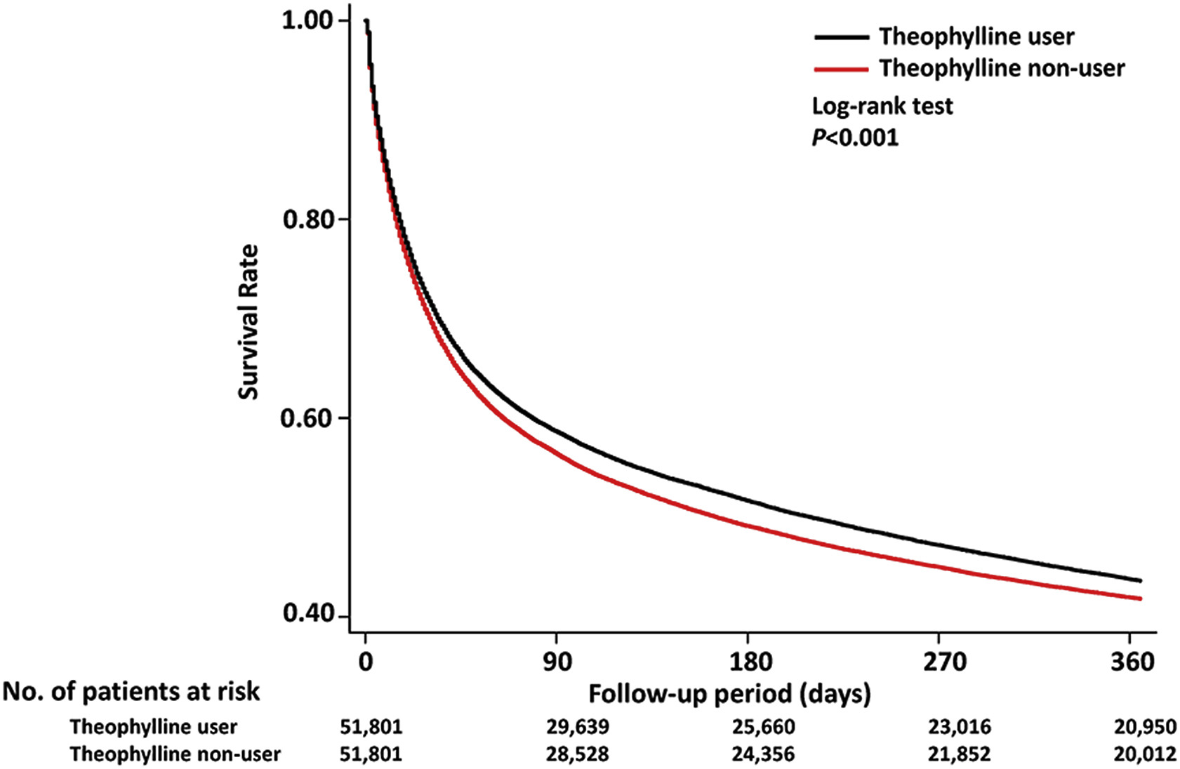 [MEDSCAPE观点]:对于COPD患者,支气管扩张剂加倍剂量作为抗炎药物能否改善全身性感染患者预后?