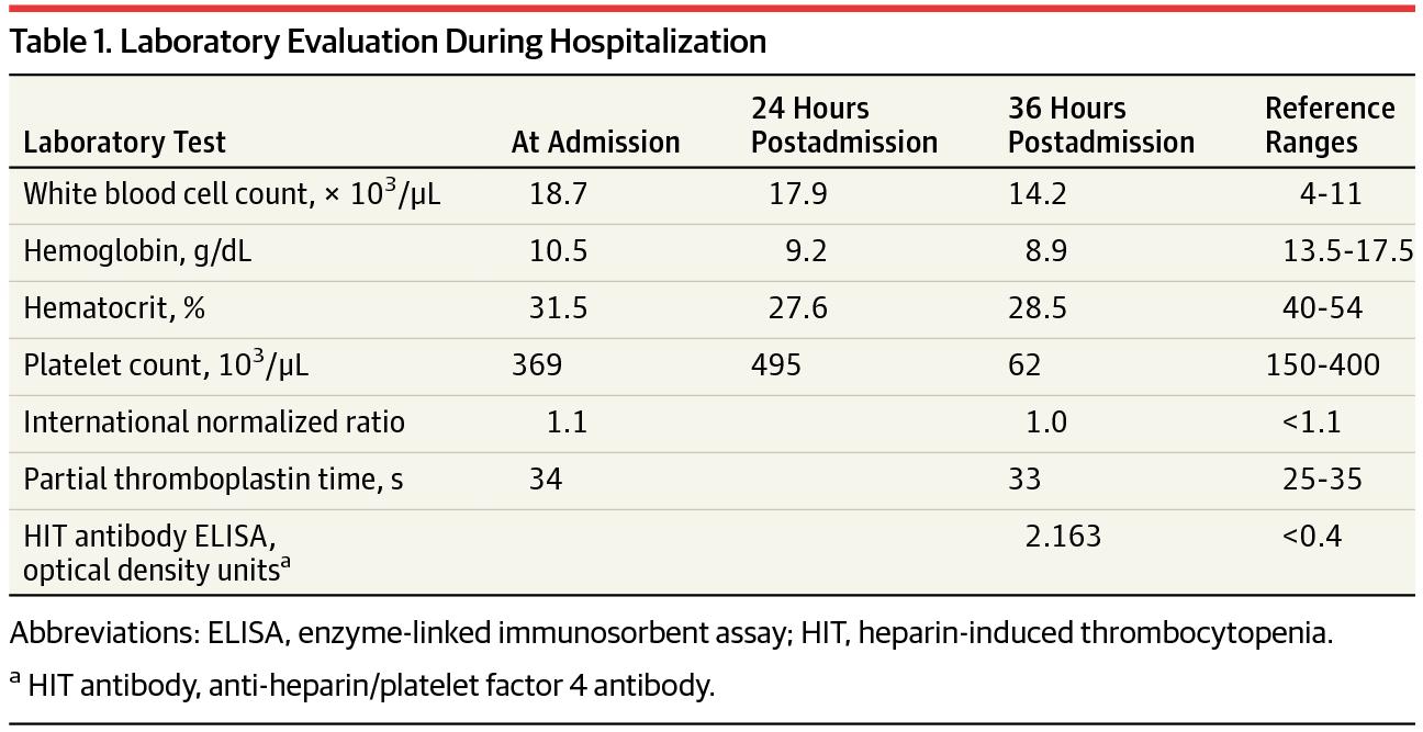 [JAMA诊断检查解读]:肝素治疗过程中血小板减少的评价(解答)