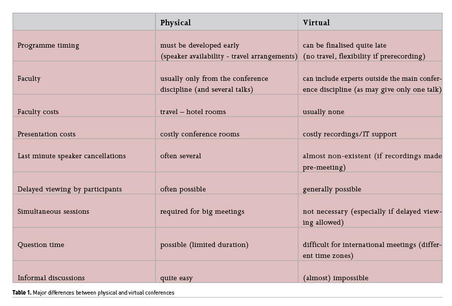 [ICU Management & Practice]: 新冠肺炎的启示:ICU的准备,伦理问题以及数字会议